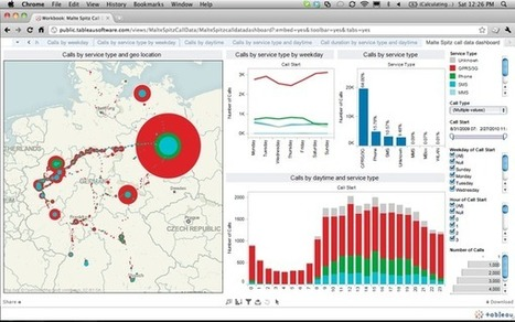 14 best data visualization tools for better storytelling | | Public Relations & Social Media Insight | Scoop.it
