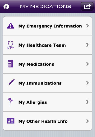 Patient's Adherence to Medications? There is an app for that? | Pharmacy Education | Scoop.it