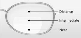 TRIZ et OTSM-TRIZ: les lunettes bifocales | TRIZ et Innovation | Scoop.it
