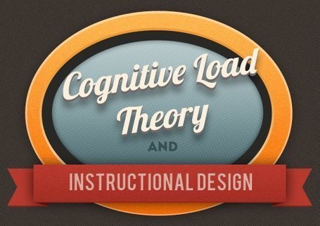 Cognitive Load Theory and Instructional Design - eLearning Industry | Meeting, Learning, and Collaboration | Scoop.it