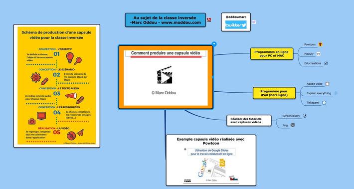 Carte mentale - carte heuristique - au sujet de la classe inversée et la conception-réalisation de capsules vidéos - Blog de Marc Oddou | TIC et TICE mais... en français | Scoop.it