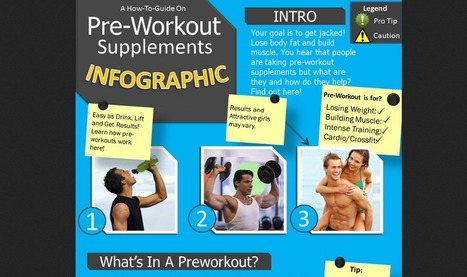 What are Pre-Workout Supplements ? An Infographic guide | Health & Digital Tech Magazine - 2016 | Scoop.it
