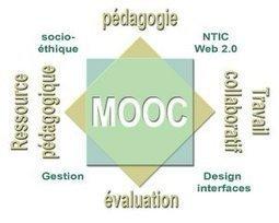 """Formation & digital"" : le e-learning aussi en entreprise   L'e-learning ou la formation en ligne en France   Scoop.it"