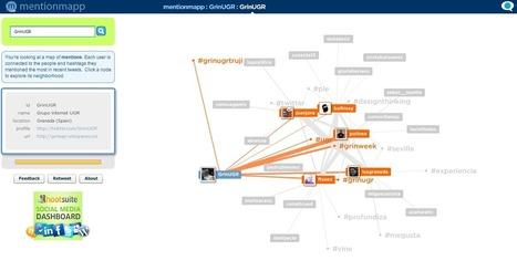 Herramientas para gestionar y medir la actividad en Twitter | Digital Marketing Strategy | Scoop.it