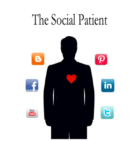 The Social Patient: How Social Media Marketing Is Changing Health Care | Social on the GO!!! | Scoop.it