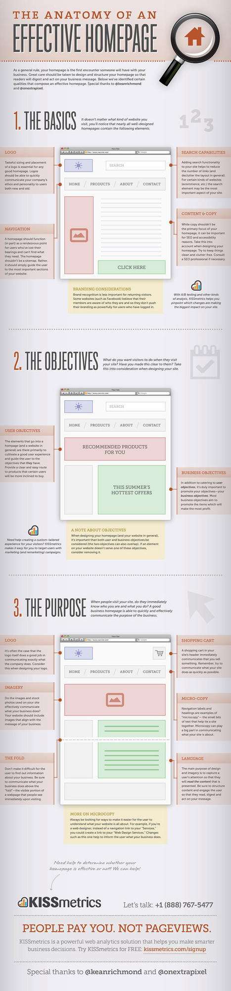 The Anatomy of an Effective Homepage | Better teaching, more learning | Scoop.it