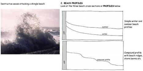 Beaches At Risk – UKEdChat.com   ICTmagic   Scoop.it