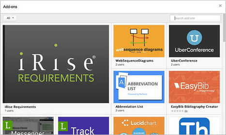 Move over Chrome, Google Docs has add-ons now too - Engadget | Google Apps | Scoop.it