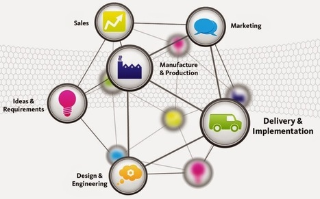 New Cloud Based Product Lifecycle Management (PLM) Application | Solutionsplayer PK | Web Development in Pakistan | Scoop.it