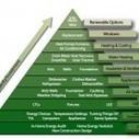 The Pyramid of Conservation | EL FUTURO DE LAS ENERGÍAS RENOVABLES EN ESPAÑA. | Scoop.it