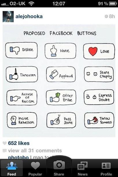 Facebook Buttons To Die For | Social Media, Marketing and Promotion | Scoop.it
