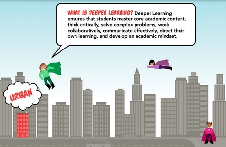 Deeper Learning - Infographic | Educating in a digital world | Scoop.it