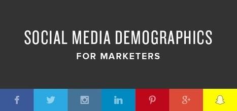 Qui sont leurs utilisateurs : Facebook, Twitter, Instagram, LinkedIn, Pinterest, Google+ et Snapchat ? | Marketing Web | Scoop.it