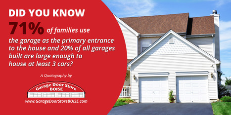 An Interesting Fact about Garage Door | Infographic Collection | Scoop.it