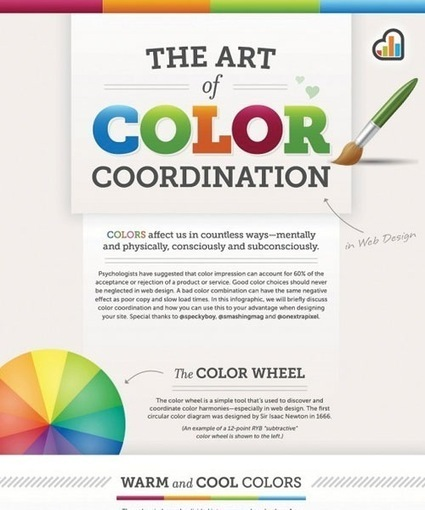 20 Must See Infographics For Web Designers | visual data | Scoop.it