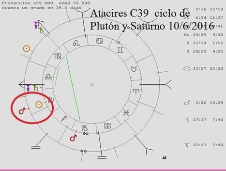 Los atacires del Plutón: Los sustos del 2016 | El Mundo de los Atacires | Scoop.it