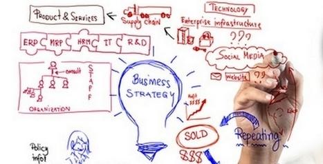 Les Bonnes Pratiques Marketing de la Semaine | MARKETING & BUSINESS HIGHLIGHTS (bilingual) | Scoop.it