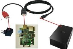 Argallando cunha Raspberry Pi - GALPon WiKi | Raspberry Pi | Scoop.it