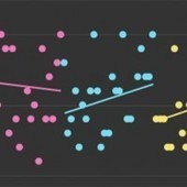From Breaking Bad to Lost: The Quality of 13 Famous TV Shows, Charted Over Time | Wired Design | Wired.com | UX Articles and Tools | Scoop.it