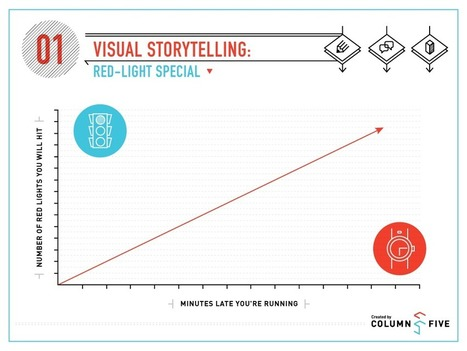 Visual Storytelling: A New Series from Column Five | Infographics and Data Visualization | Scoop.it