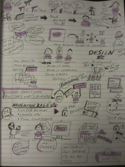 """Discovery Through eLearning: """"The Bitter Episode"""" - The Toolbar, Sketchnotes by Me 