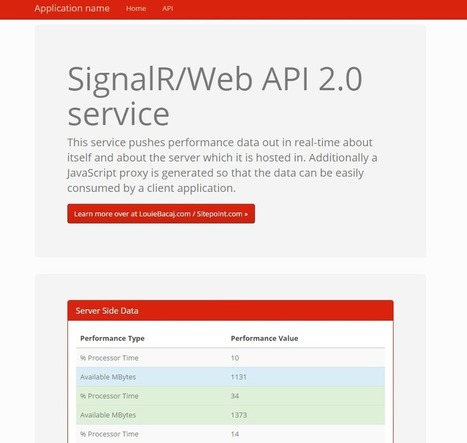 Build a Real-time SignalR Dashboard with AngularJS | AngularJS charting | Scoop.it