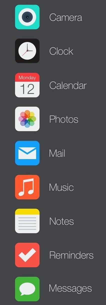 iOS7 Redesign Concepts | Inspiration | Graphic Design Junction | Design | Scoop.it
