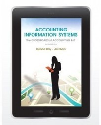 Test Bank For » Test Bank for Accounting Information Systems, 2nd Edition: Donna Kay Download | Business Exam Test Banks | Scoop.it