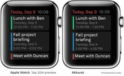 Is the typeface used in the Apple Watch UI a clone of Akkurat? | What's new in Visual Communication? | Scoop.it