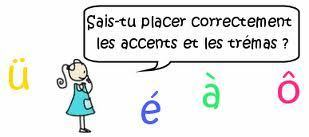 Les accents et la cédille | Remue-méninges FLE | Scoop.it