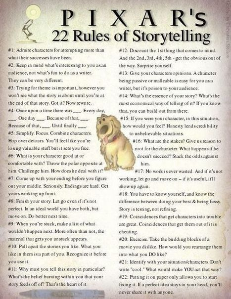 The 22 rules of storytelling, according to Pixar | Kindle Publishing | Scoop.it