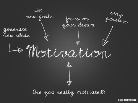 37 Ideas for Motivating Your Employees | Primary School Students Hopes and Concerns | Scoop.it