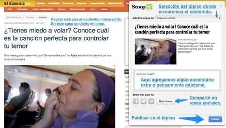 Curación de contenidos con Scoop.it. paso a paso, parte I. | Scoop.it en la Red | Scoop.it