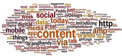 WTF Is Content Marketing, Anyway? | SpisanieTO | Scoop.it