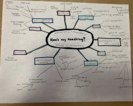 How do teachers get feedback in the world of brick and mortar schools? | E-Learning-Inclusivo (Mashup) | Uso inteligente de las herramientas TIC | Scoop.it