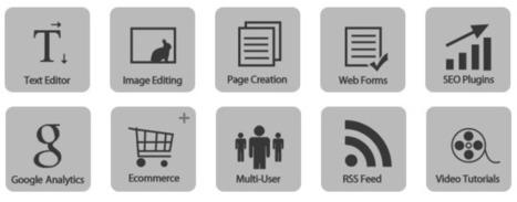 custom website design | Richard S Gunter | Scoop.it