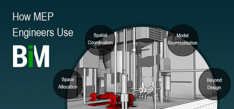 How Engineers Use BIM To Overcome MEP Design Challenges?   Architecture Engineering & Construction (AEC)   Scoop.it