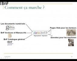 De la description des documents à l'exploitation des données: le projet data.bnf.fr     C/blogC/blog   -thécaires are not dead   Scoop.it