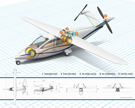How I Designed a Practical Electric Plane for NASA | Useful technology around LENR Cold Fusion | Scoop.it