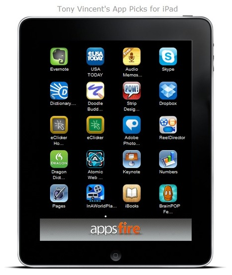 Tony Vincent's Learning in Hand - iPad | Education | Scoop.it