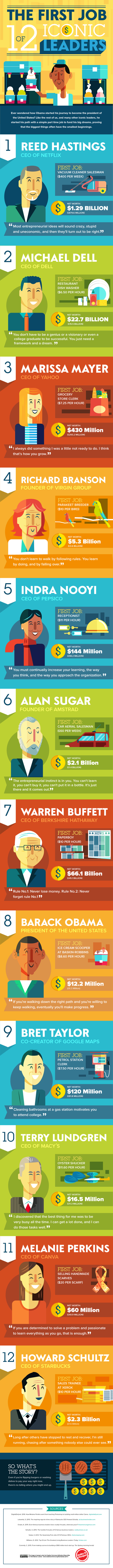 The first job of 12 iconic leaders #infographic | MarketingHits | Scoop.it