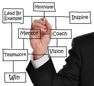 Mentors and Coaches: How to Be a Great Mentee or Learner | Mentoring that makes a difference | Scoop.it