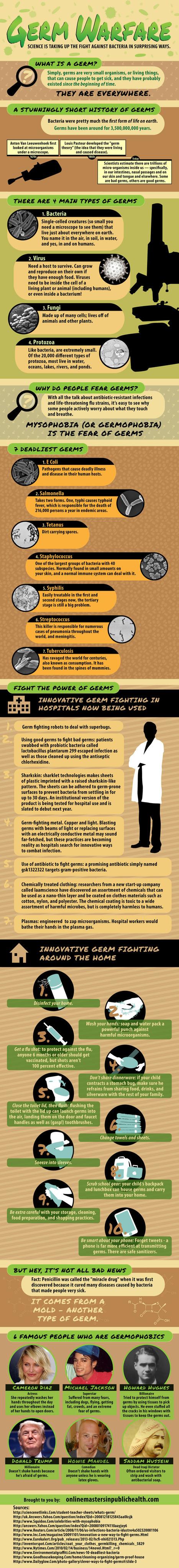 Germ Warfare [INFOGRAPHIC] #germ #warfare | Interesting Reading | Scoop.it