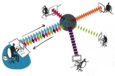 Un nouveau concept de réseau social professionnel | sophie | Scoop.it