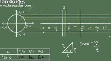 6 sitios y canales de YouTube con explicaciones fáciles de Matemáticas.- | Aprendiendo Matemáticas | Scoop.it