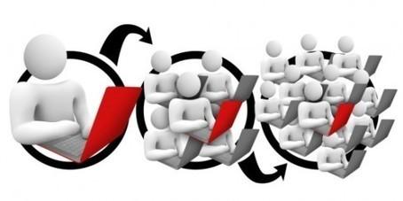 Viralidad, marketing viral y contenido promocionado | Mangas Verdes | Flow: Inspiración | Scoop.it