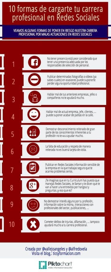 10 formas de cargarte tu carrera profesional en Redes Sociales   Trabajo 2.0   Scoop.it