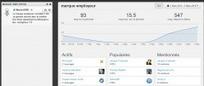 Bringr, outil d'analyse des conversations sur les réseaux sociaux (+ 3 comptes à gagner) | L'E-Réputation | Scoop.it