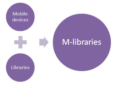 Join the m-libraries community | New-Tech Librarian | Scoop.it