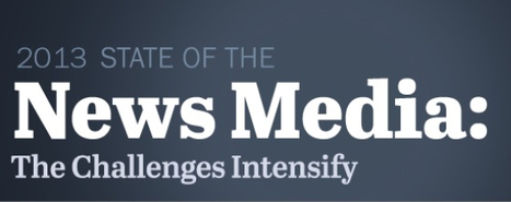 Overview Infographic | State of the Media | New Media PA | Scoop.it
